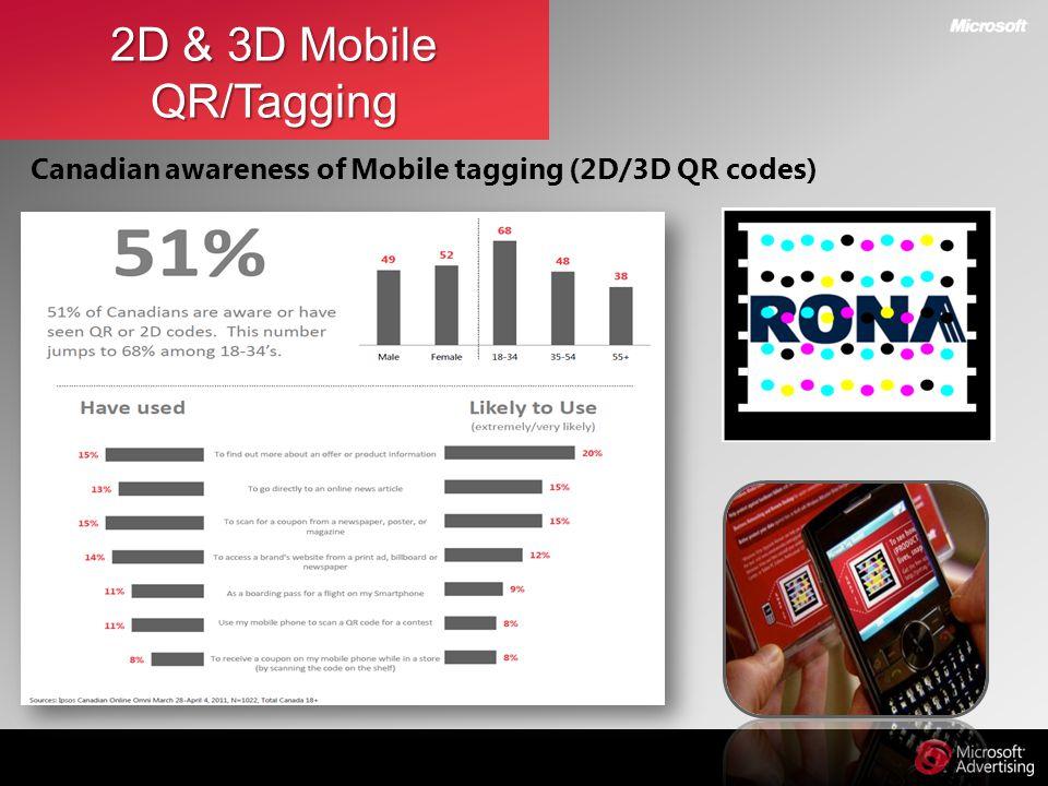 2D & 3D Mobile QR/Tagging Canadian awareness of Mobile tagging (2D/3D QR codes)