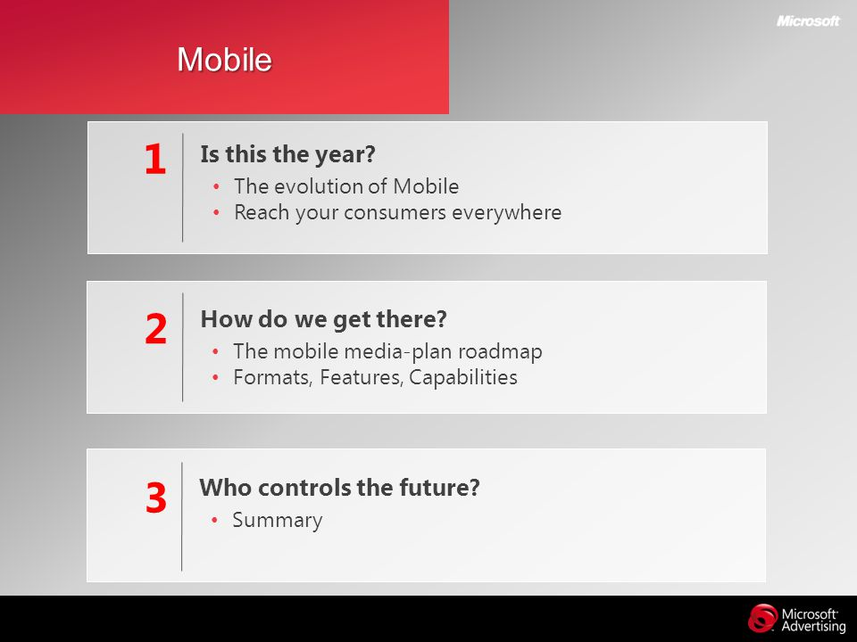1 2 3 Mobile Is this the year How do we get there
