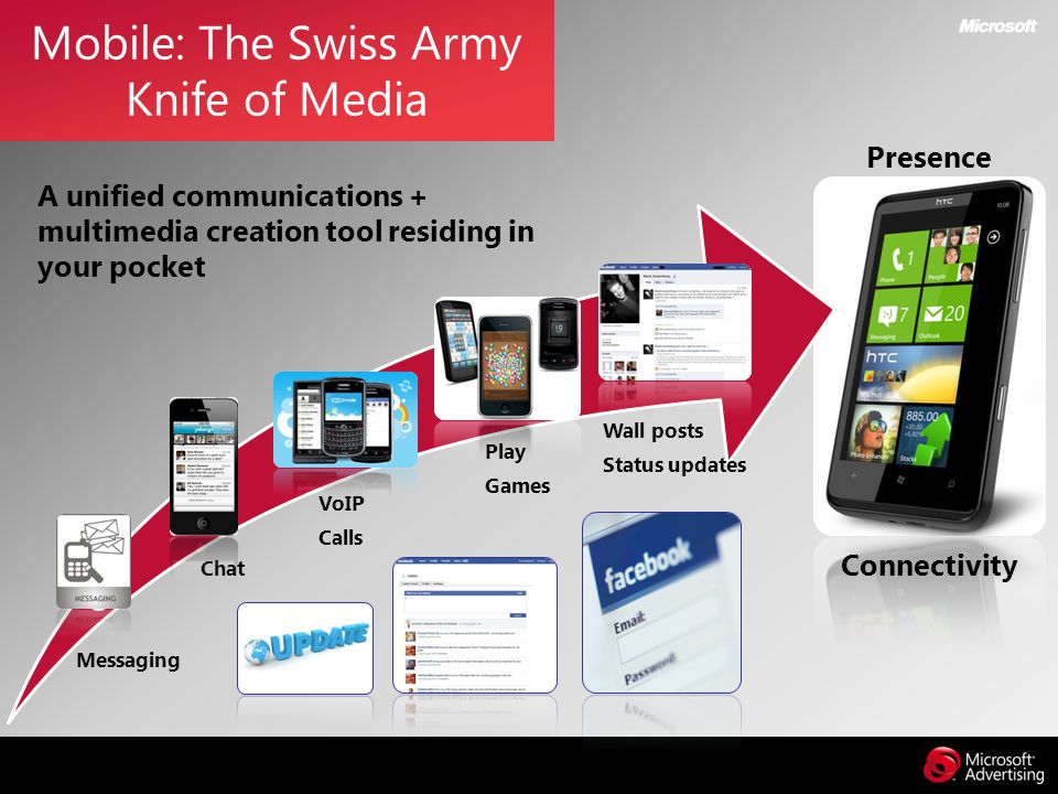 Mobile: The Swiss Army Knife of Media