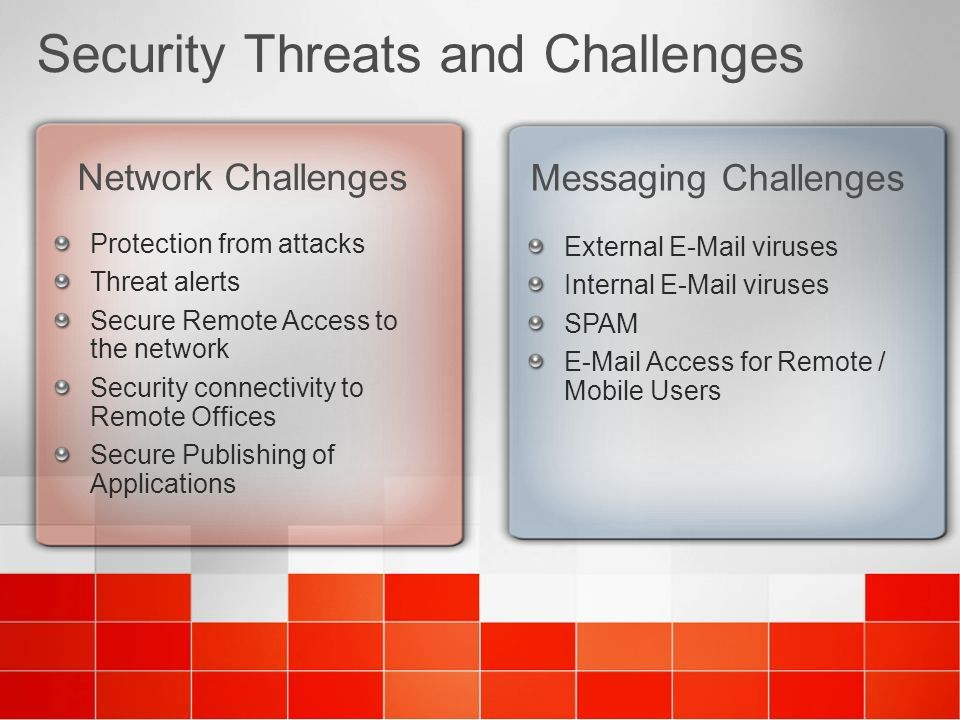 Security Threats and Challenges