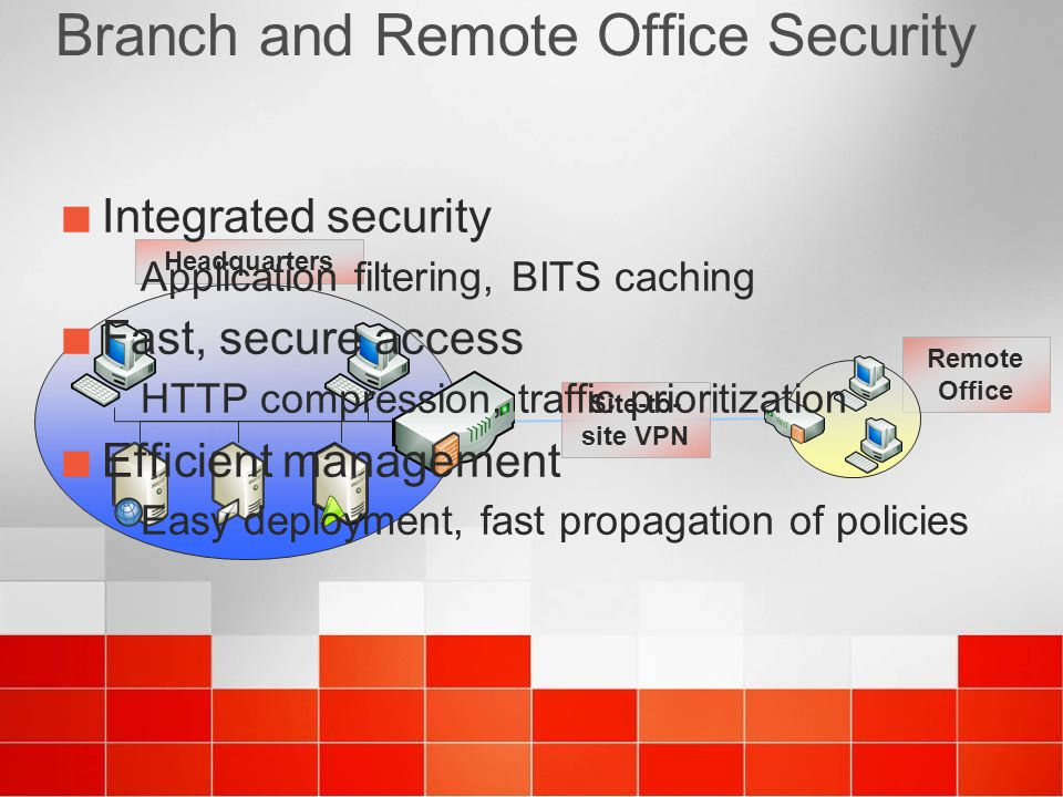 Branch and Remote Office Security