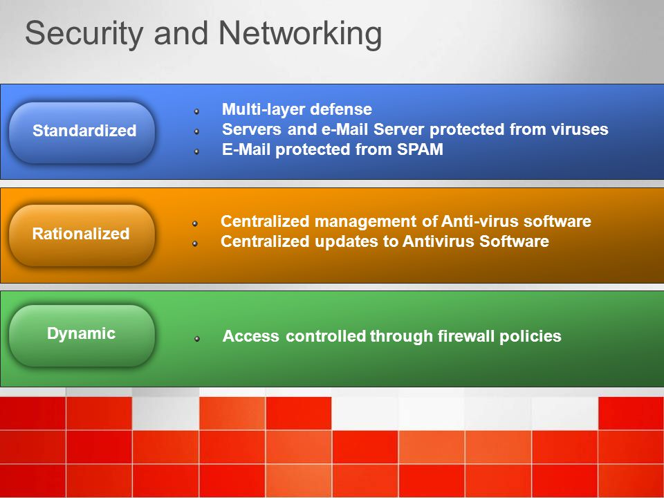 Security and Networking