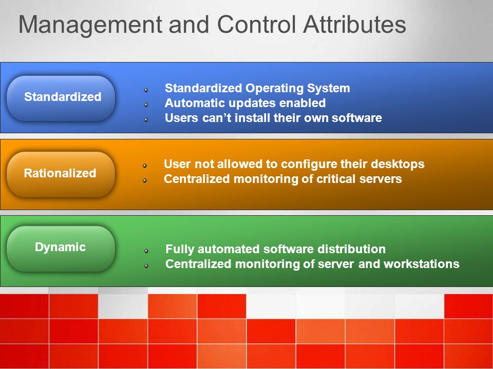 Management and Control Attributes