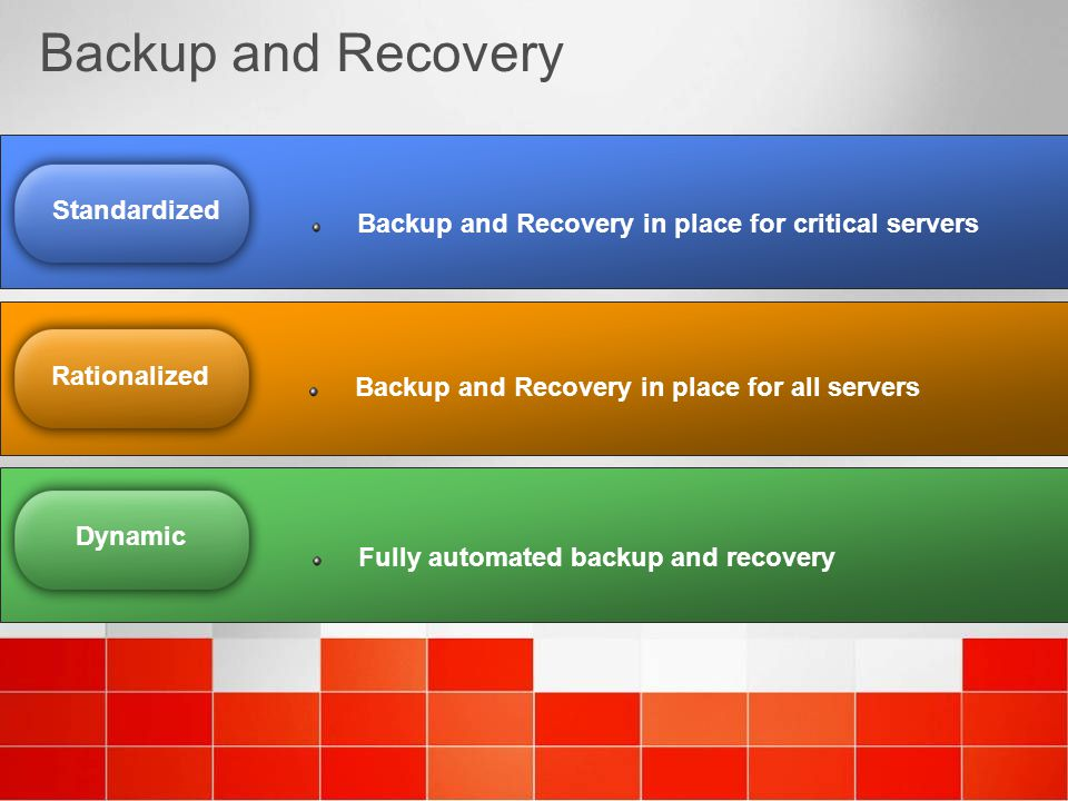 Backup and Recovery Backup and Recovery in place for critical servers