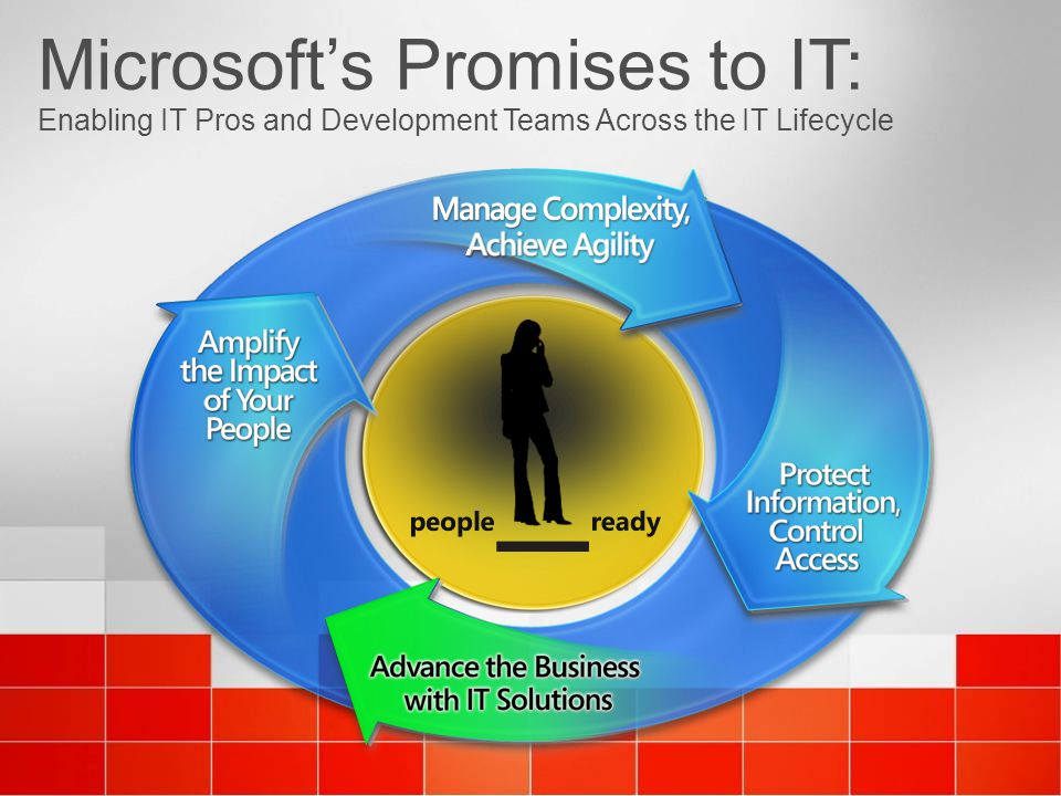 4/6/ :37 AM 4/6/ :37 AM. Microsoft's Promises to IT: Enabling IT Pros and Development Teams Across the IT Lifecycle.