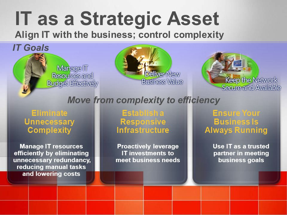 Align IT with the business; control complexity