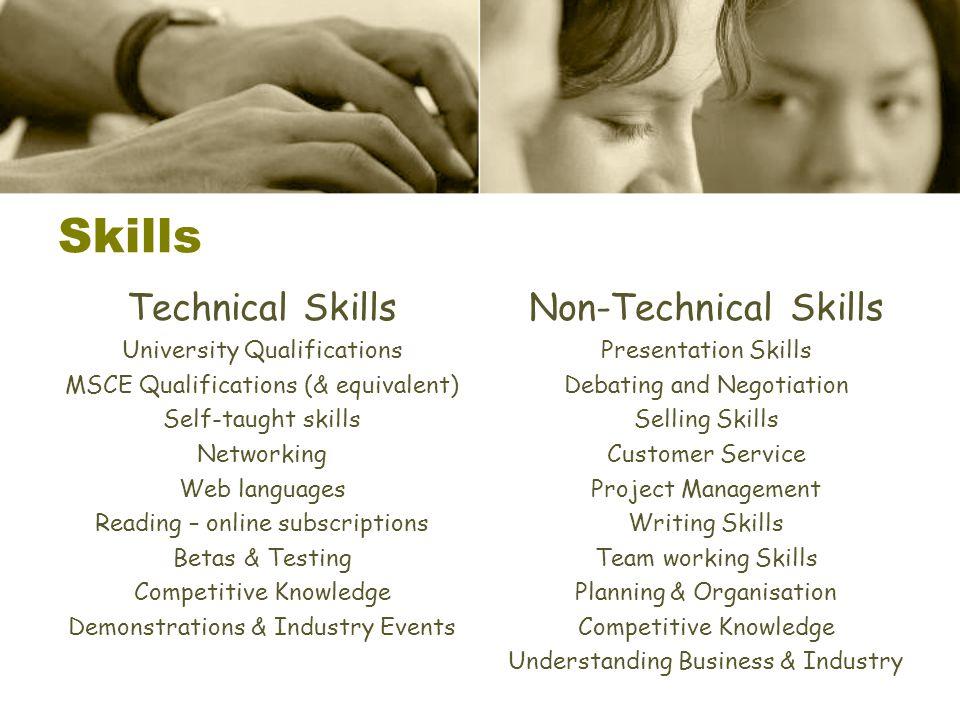 Skills Technical Skills Non-Technical Skills University Qualifications