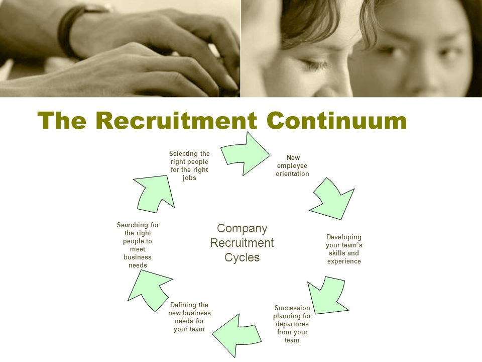 The Recruitment Continuum