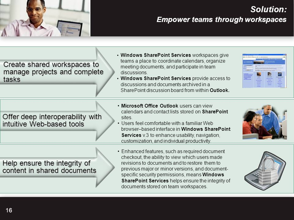Solution: Empower teams through workspaces