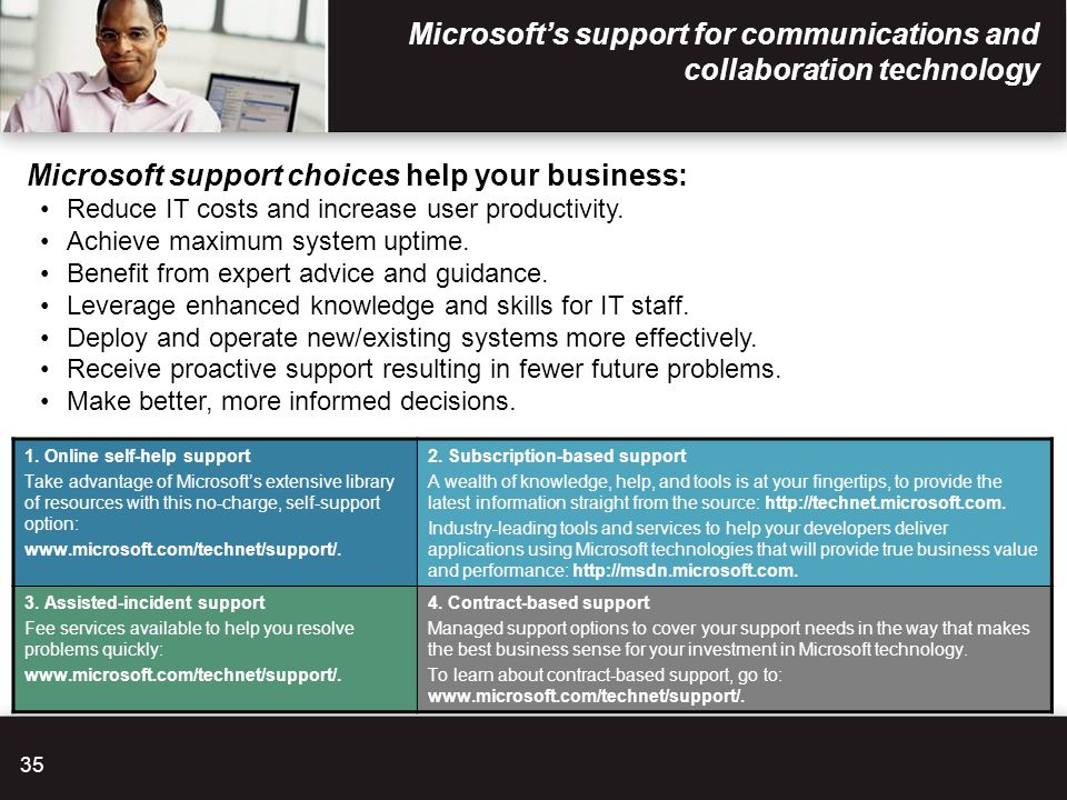 Microsoft's support for communications and collaboration technology