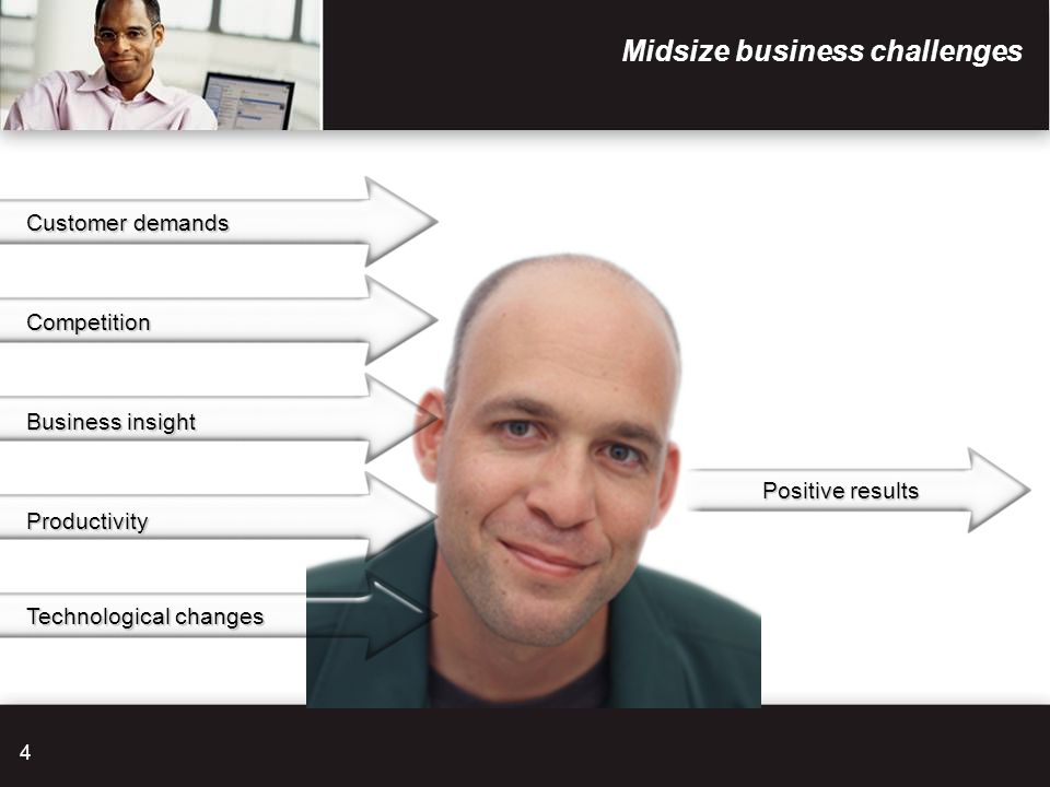 Midsize business challenges
