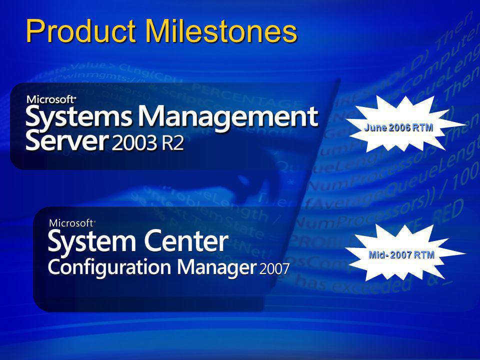 Product Milestones June 2006 RTM Mid- 2007 RTM 4/6/2017 11:37 AM