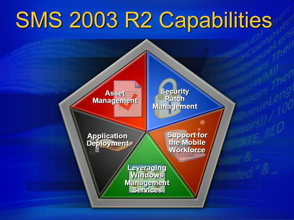 SMS 2003 R2 Capabilities Security Patch Management Asset Management