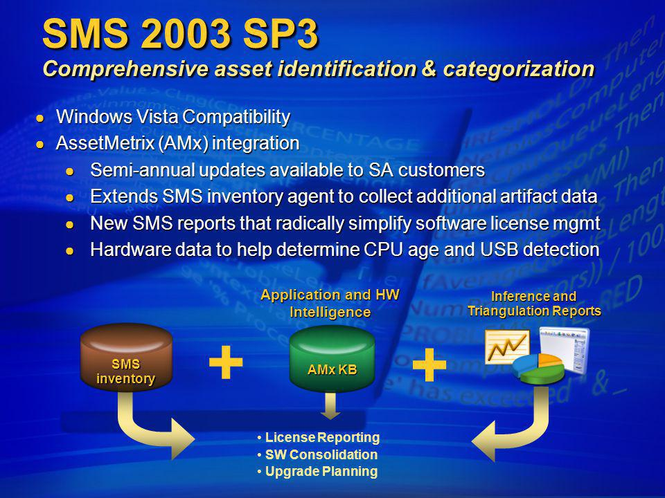 SMS 2003 SP3 Comprehensive asset identification & categorization