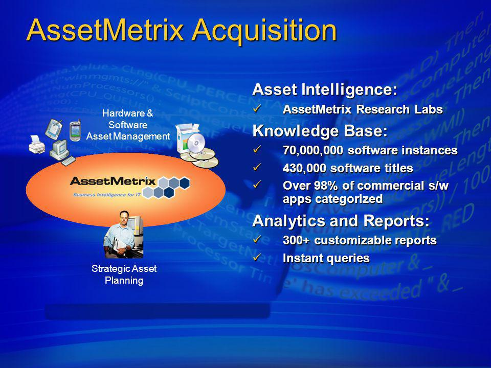 AssetMetrix Acquisition