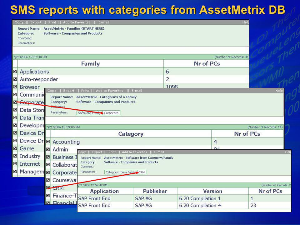SMS reports with categories from AssetMetrix DB