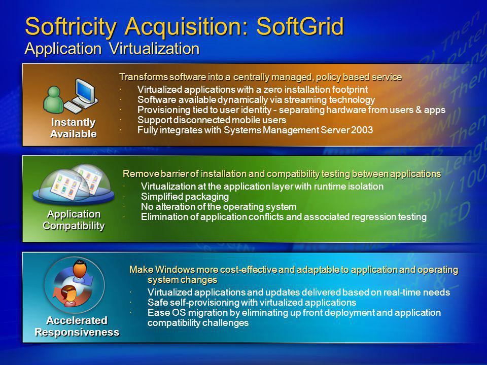 Softricity Acquisition: SoftGrid Application Virtualization