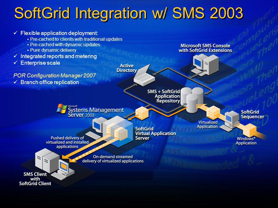 SoftGrid Integration w/ SMS 2003
