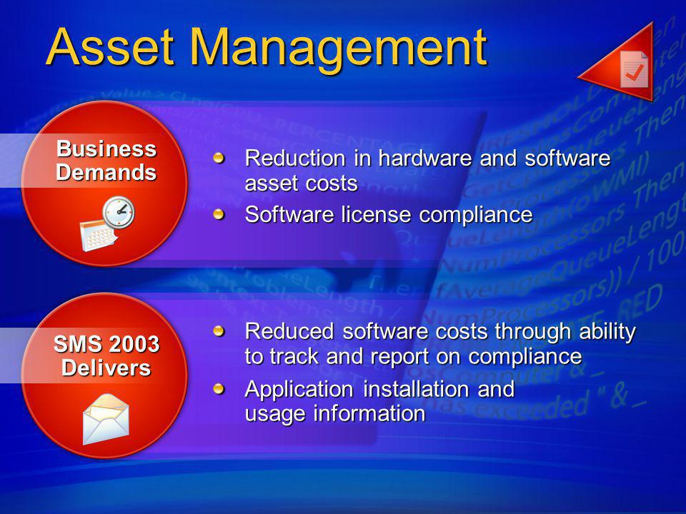 Asset Management Business Demands