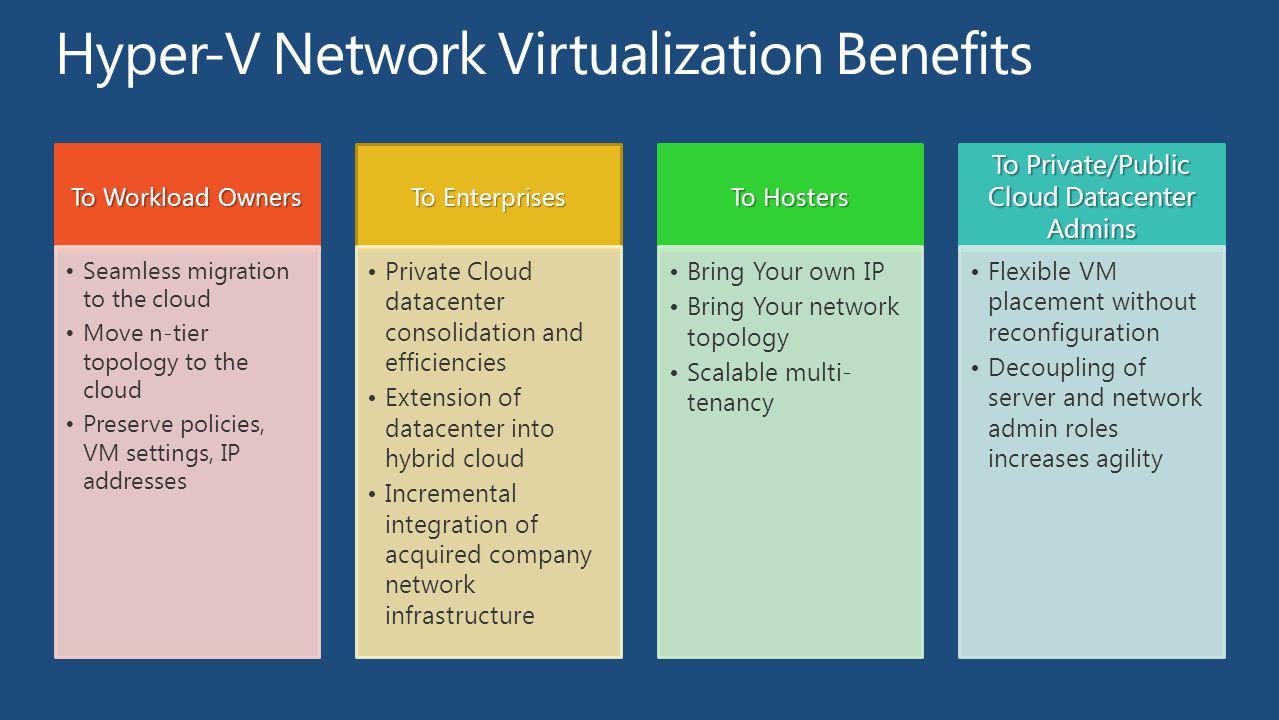 Hyper-V Network Virtualization Benefits