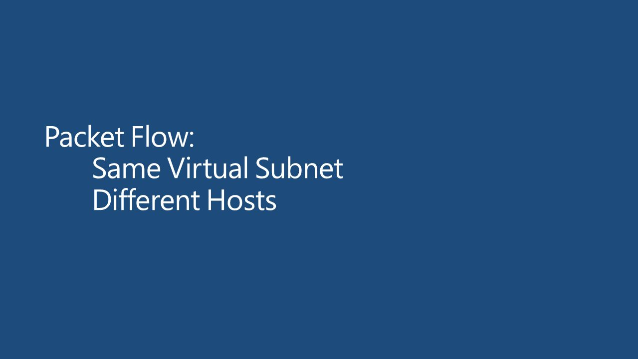 Packet Flow: Same Virtual Subnet Different Hosts