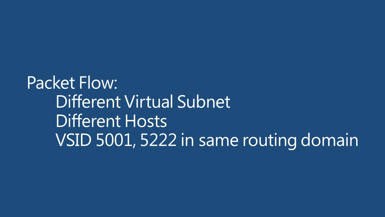 Packet Flow:. Different Virtual Subnet. Different Hosts