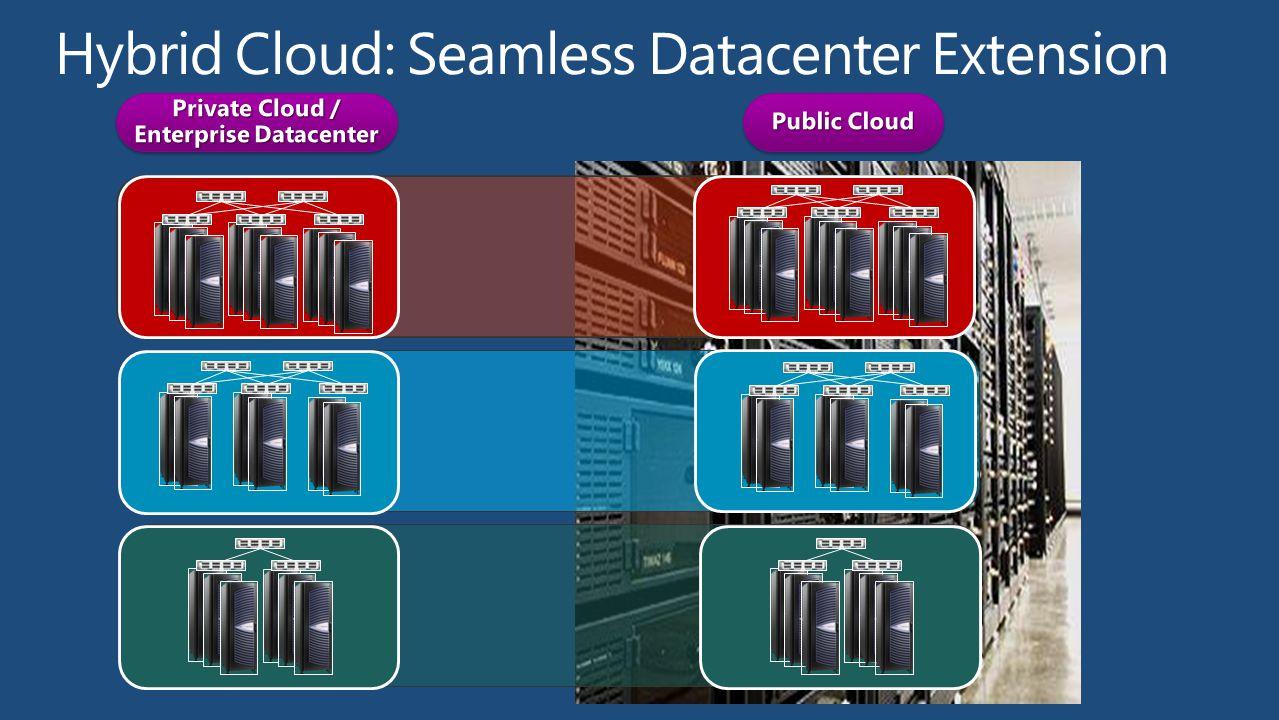Hybrid Cloud: Seamless Datacenter Extension