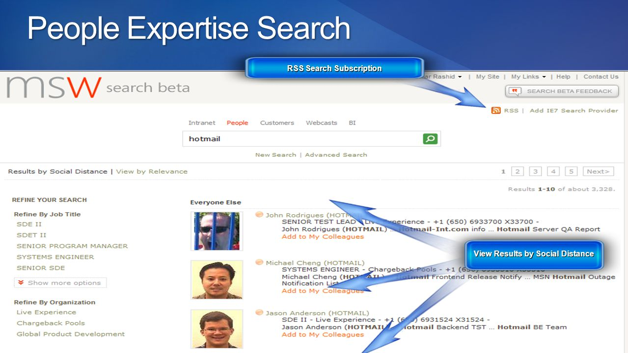 People Expertise Search