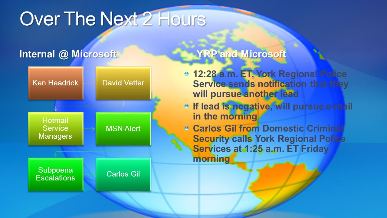 Hotmail Service Managers
