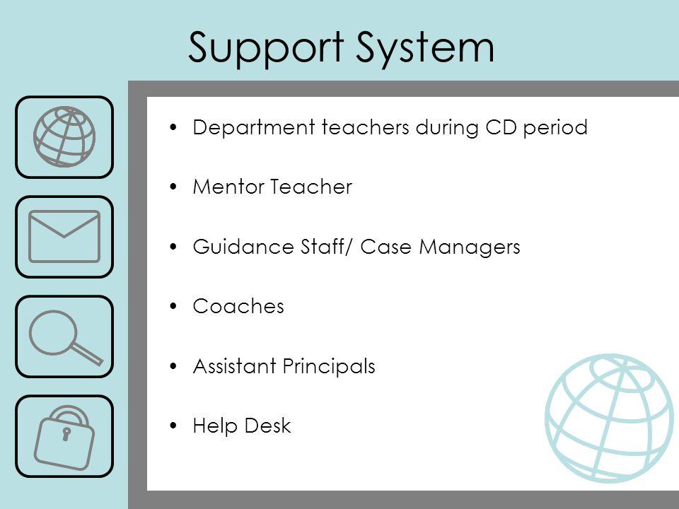 Support System Department teachers during CD period Mentor Teacher