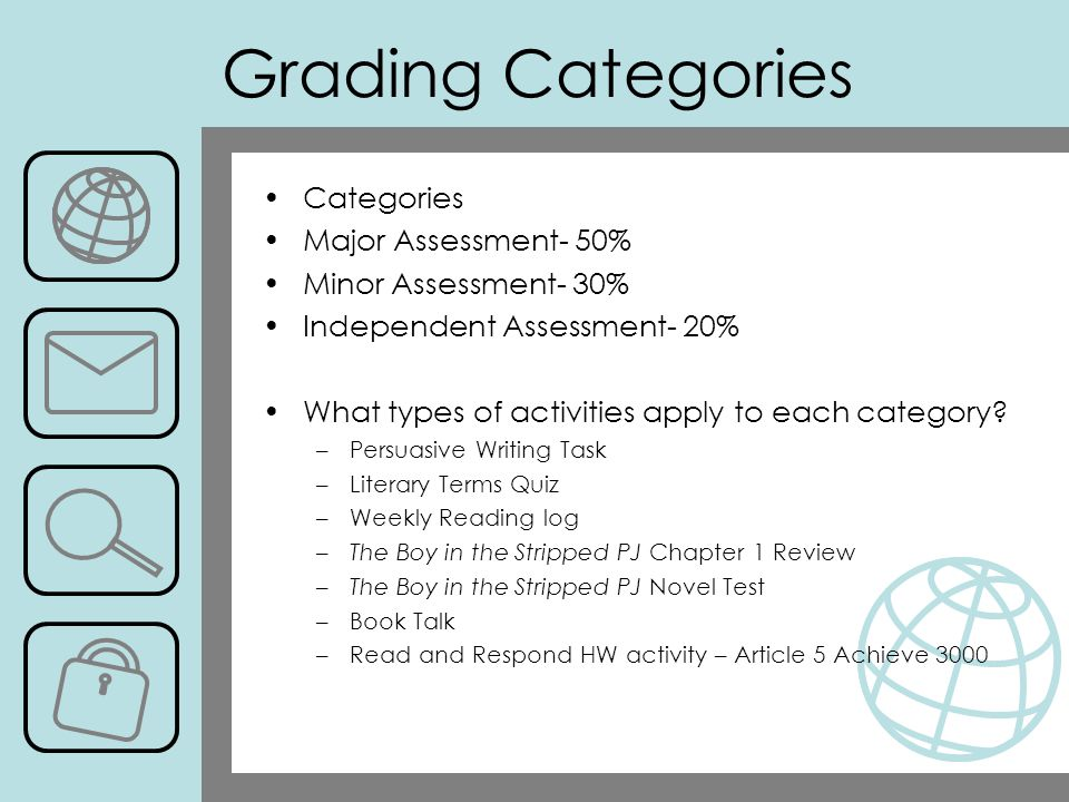 Grading Categories Categories Major Assessment- 50%