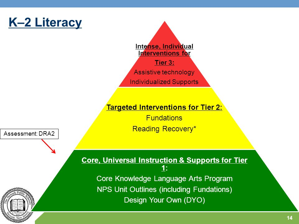 K–2 Literacy Core, Universal Instruction & Supports for Tier 1: