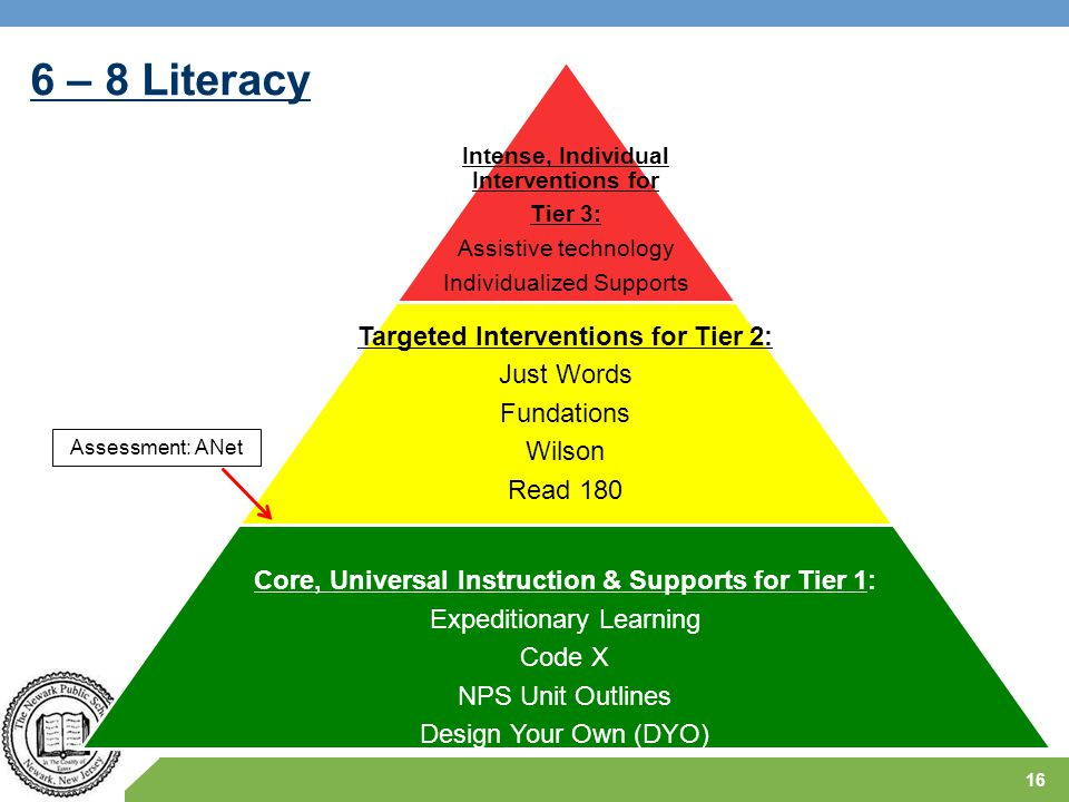 6 – 8 Literacy Core, Universal Instruction & Supports for Tier 1: