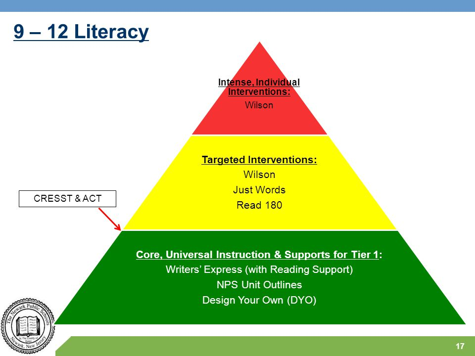 9 – 12 Literacy Core, Universal Instruction & Supports for Tier 1: