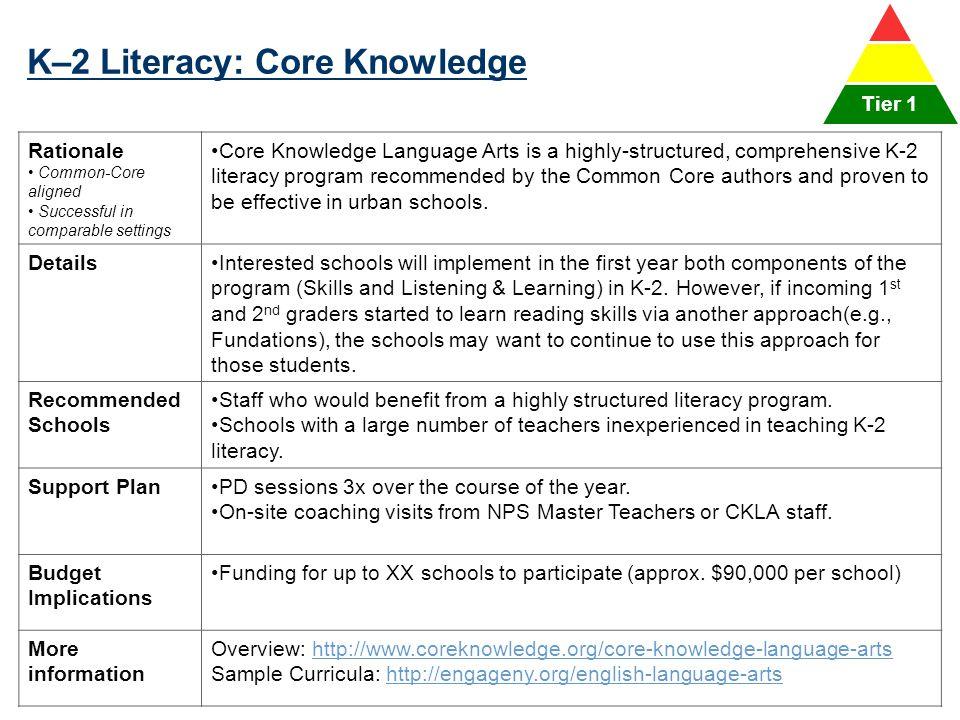 K–2 Literacy: Core Knowledge