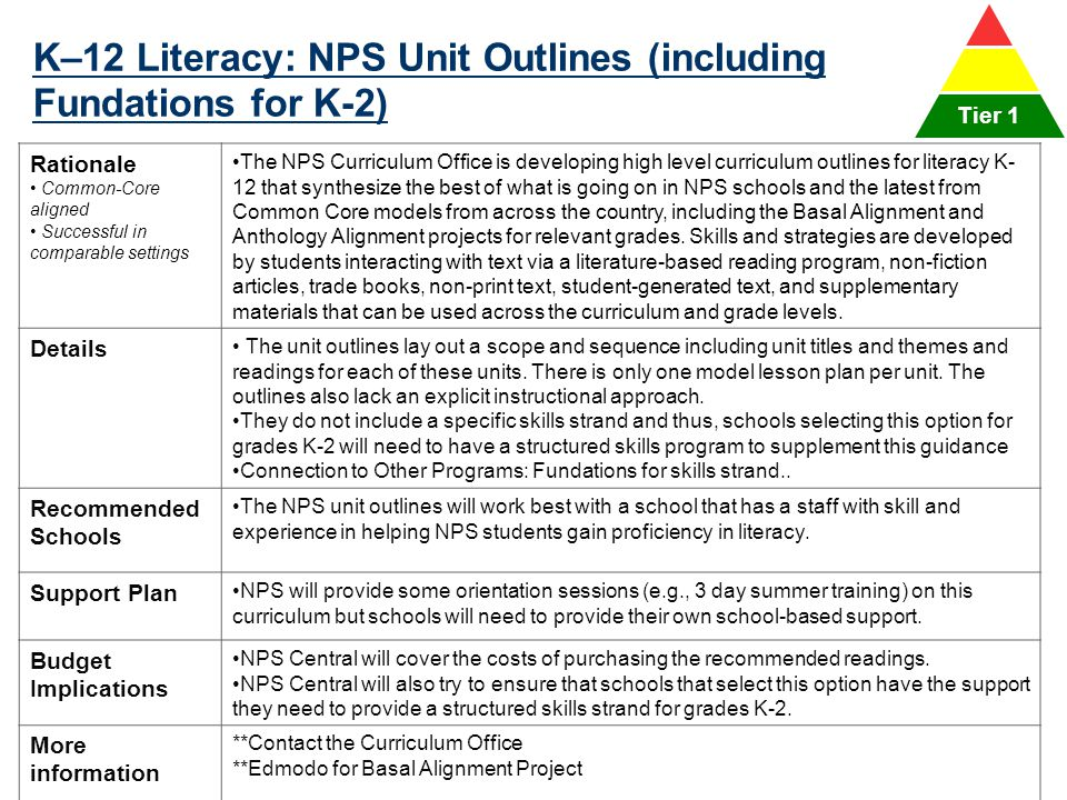 K–12 Literacy: NPS Unit Outlines (including Fundations for K-2)