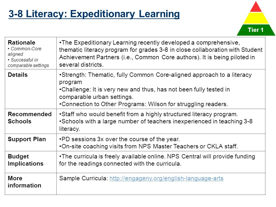 3-8 Literacy: Expeditionary Learning