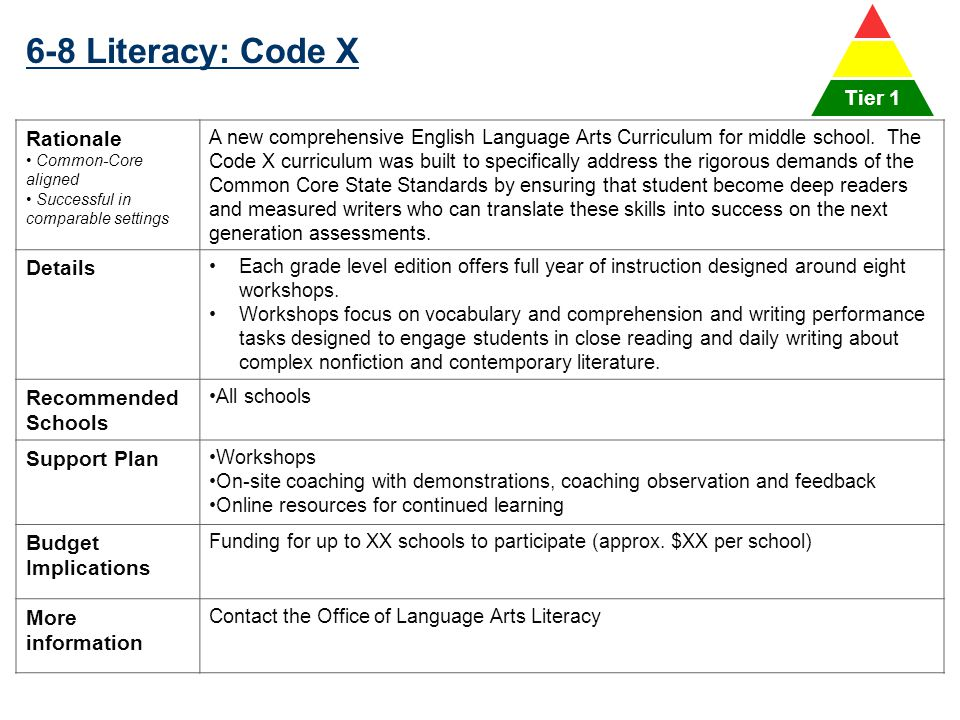 6-8 Literacy: Code X Tier 1 Rationale Details Recommended Schools