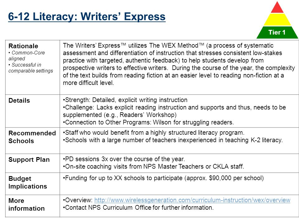 6-12 Literacy: Writers' Express