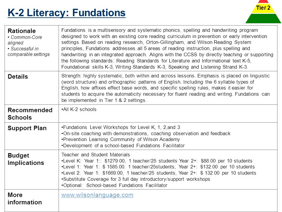 K-2 Literacy: Fundations
