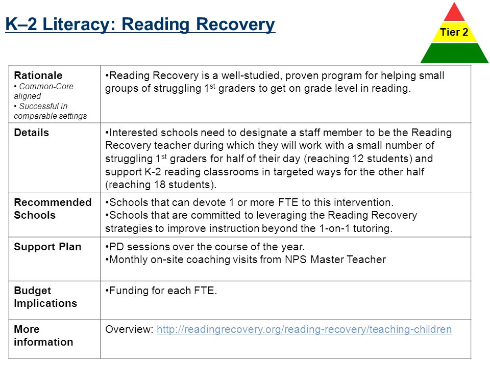 K–2 Literacy: Reading Recovery