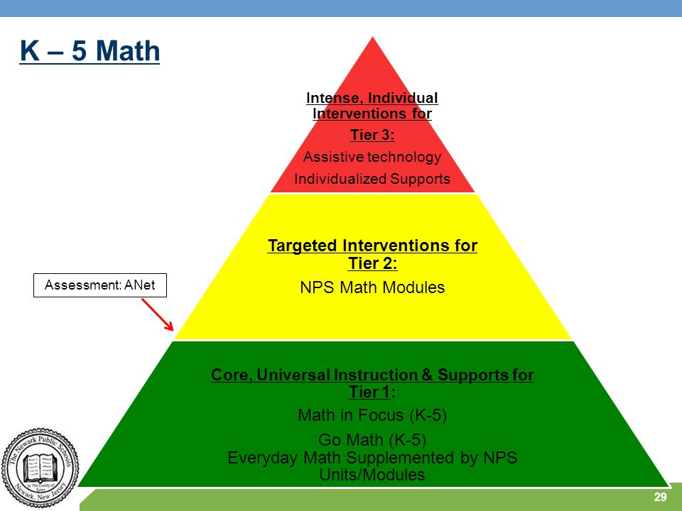 K – 5 Math Targeted Interventions for Tier 2: Math in Focus (K-5)