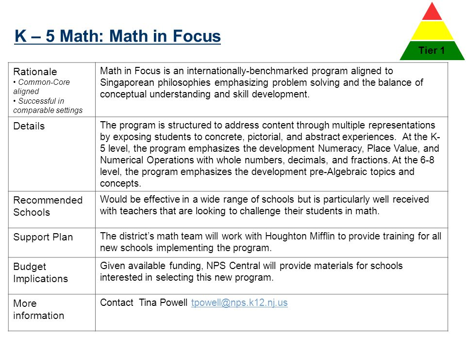 K – 5 Math: Math in Focus Tier 1 Rationale Details Recommended Schools