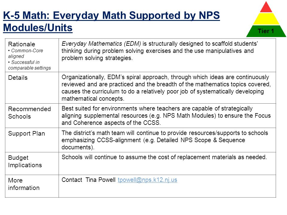 K-5 Math: Everyday Math Supported by NPS Modules/Units