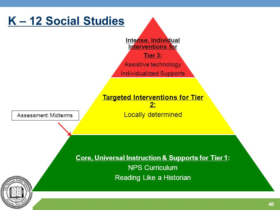 K – 12 Social Studies Targeted Interventions for Tier 2: