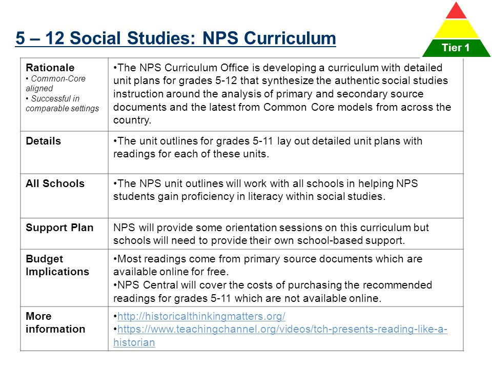 5 – 12 Social Studies: NPS Curriculum