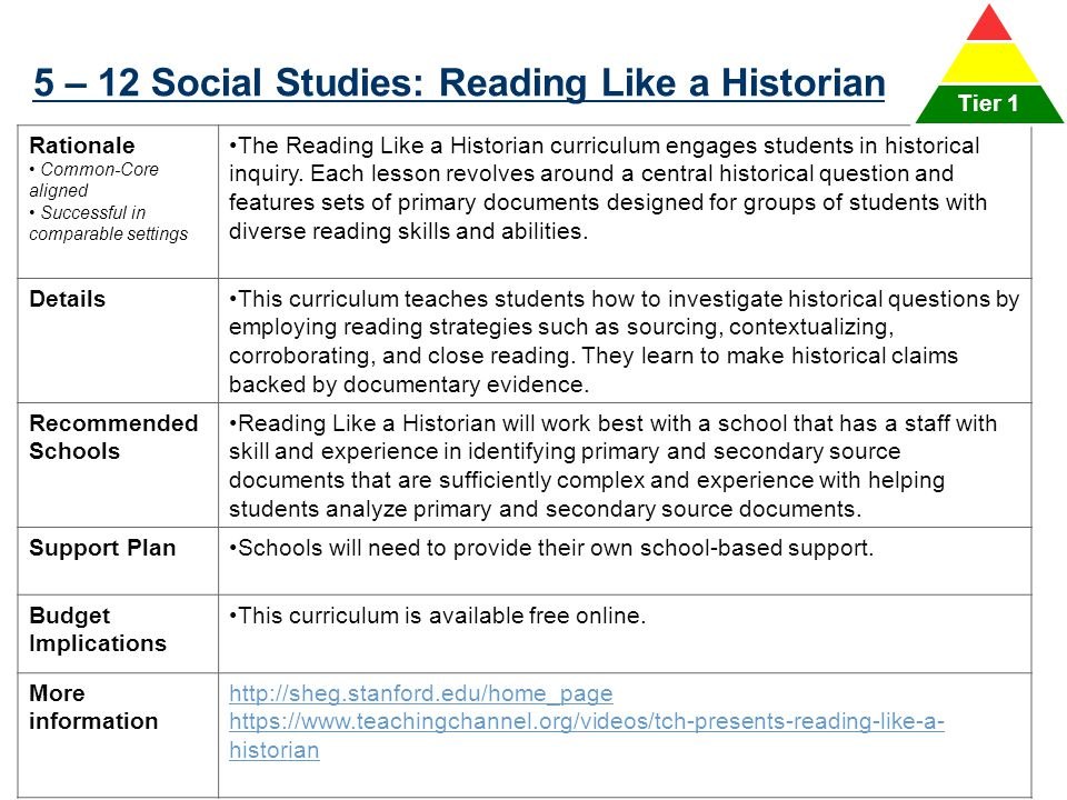 5 – 12 Social Studies: Reading Like a Historian