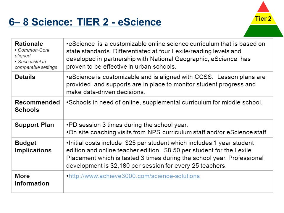 6– 8 Science: TIER 2 - eScience