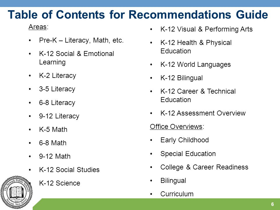 Table of Contents for Recommendations Guide