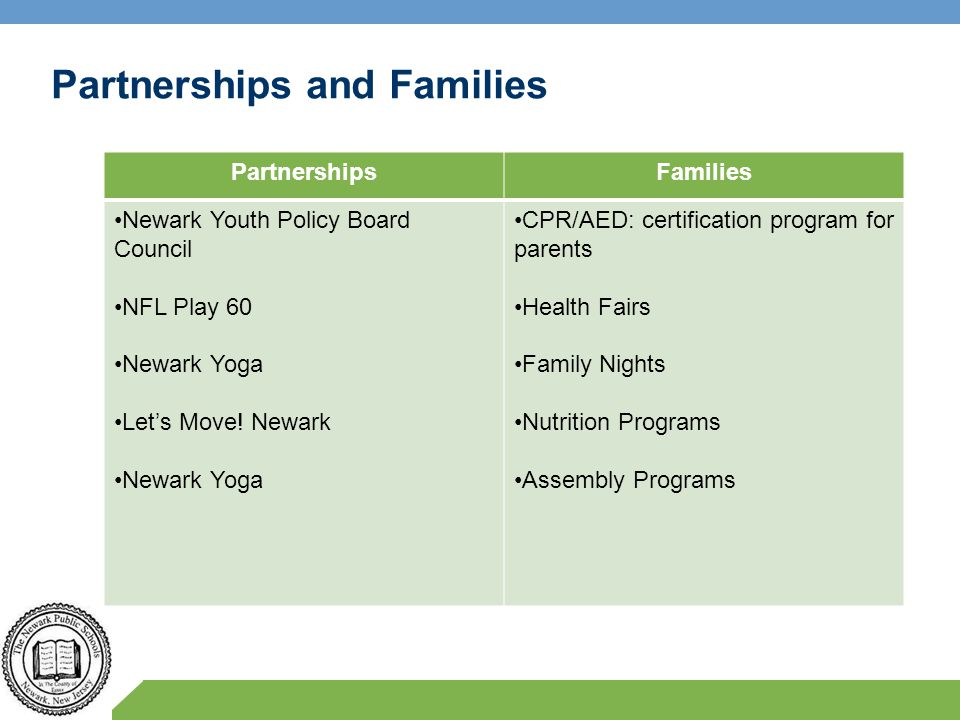 Partnerships and Families
